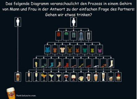 was_trinken1